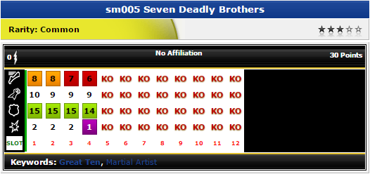 Seven Deadly Brothers