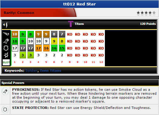 Heroclix - Red Star